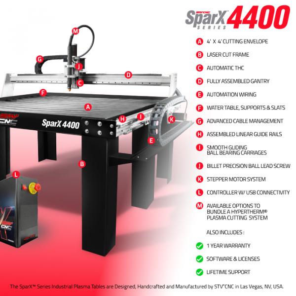 4x4 CNC Plasma Table
