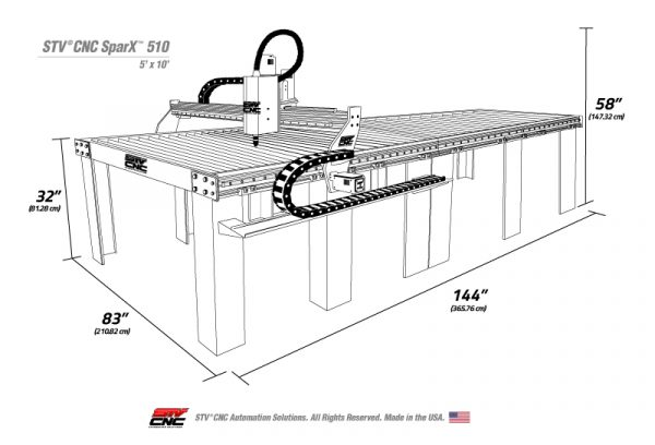 5x10 CNC plasma table kit