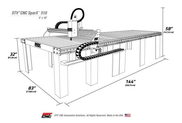 5x10 CNC plasma table kit