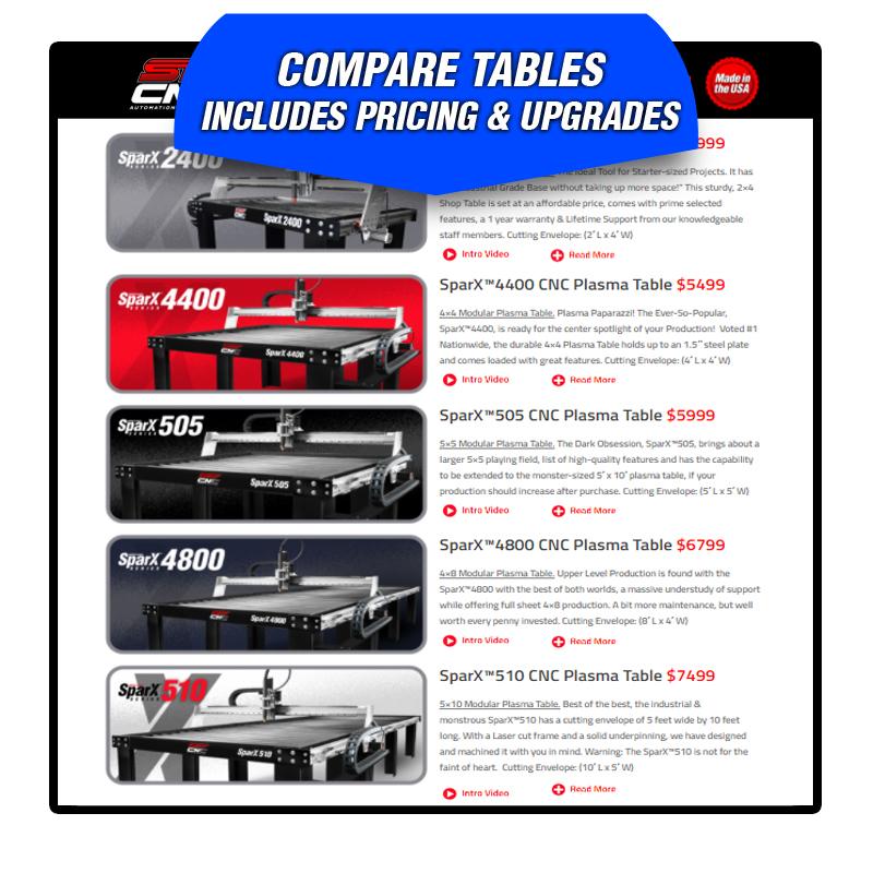 compare tables
